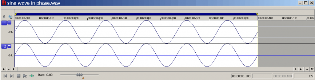 This image has an empty alt attribute; its file name is sine-wave-in-phase-1024x261.png